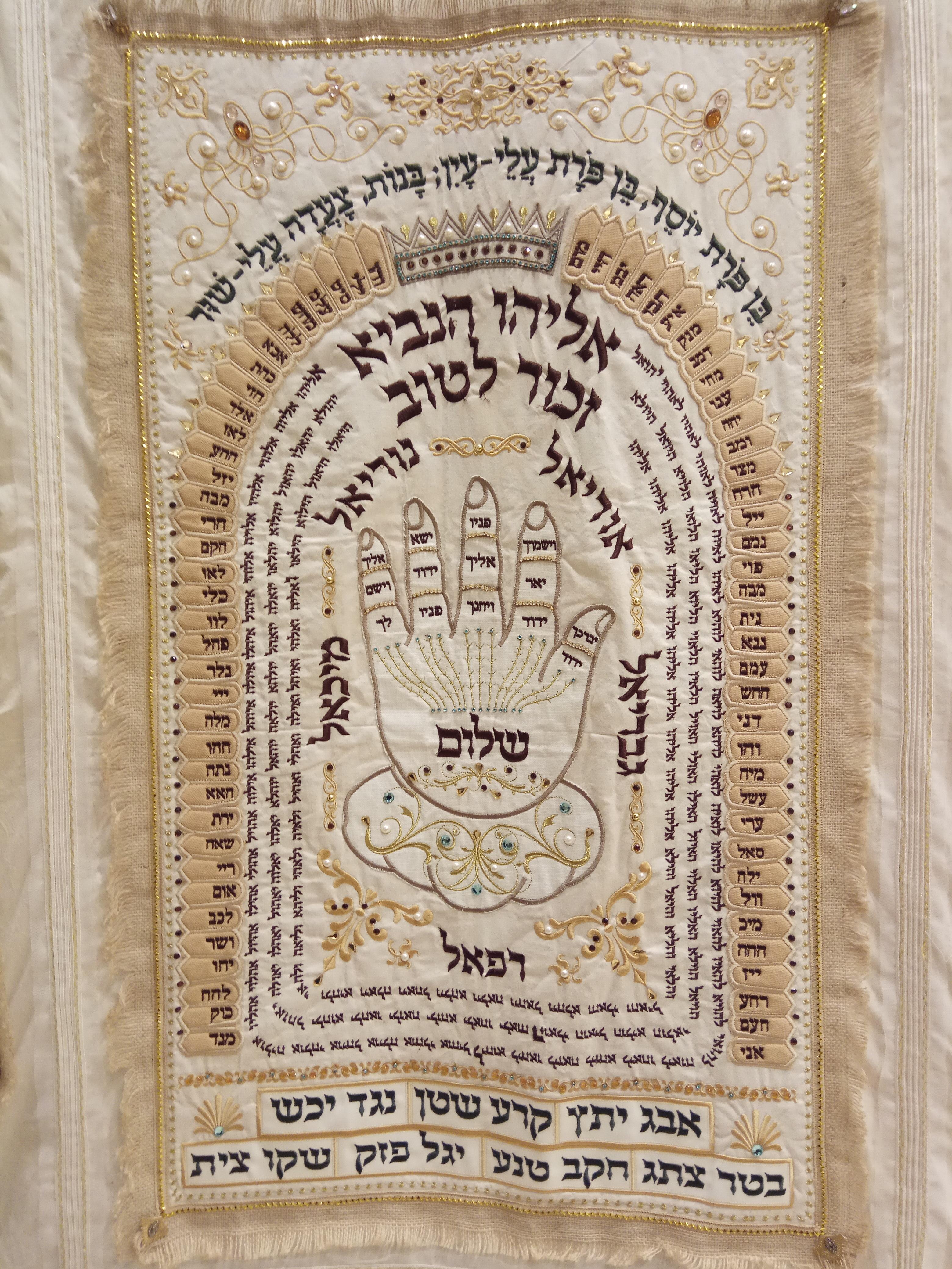 Adar – Pisces | Live Kabbalah