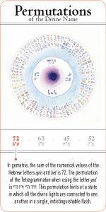 Tevet – Capricorn | Live Kabbalah