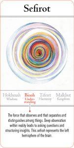 Rosh HaShanah | Live Kabbalah